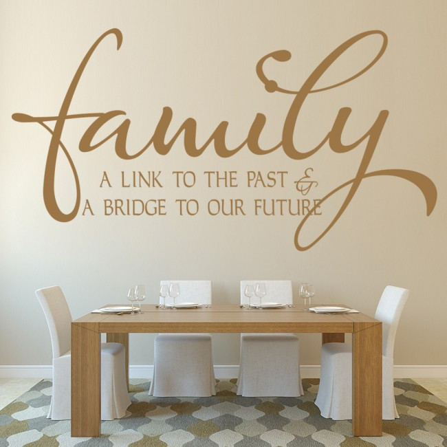 Family a link to the past a bridge to our future wall - Tableau sur mur blanc ...