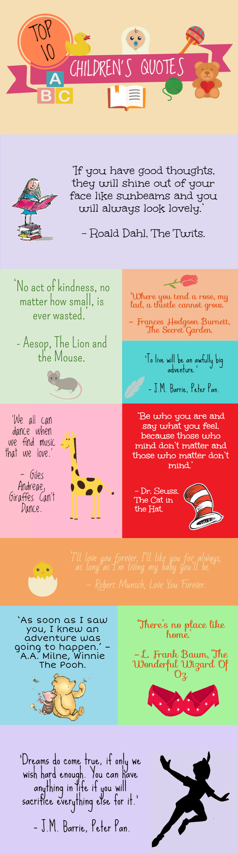 Top 10 Children's Quotes Infographic