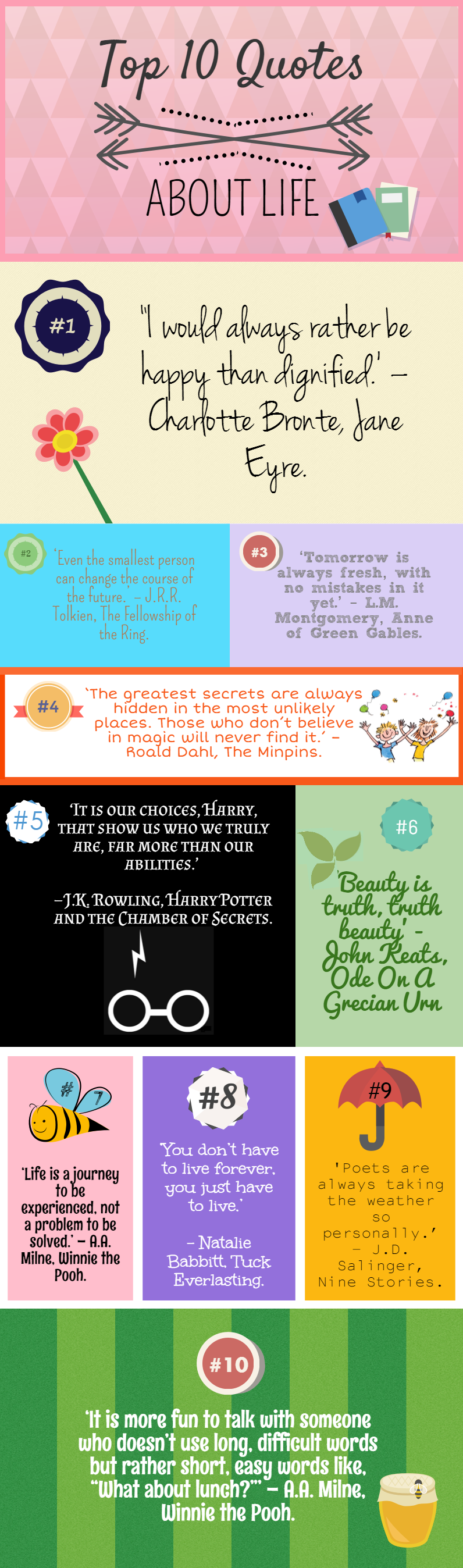 Top 10 Life Quotes Infographic
