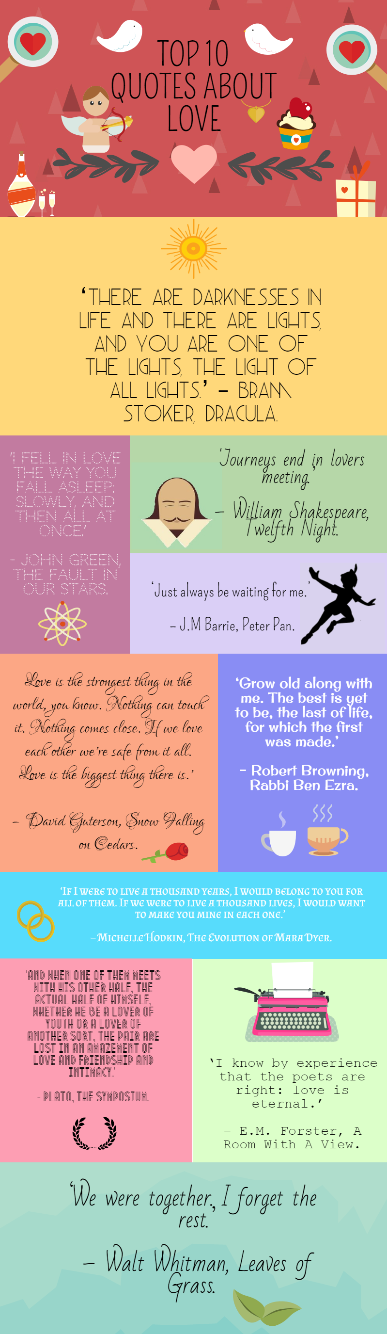 Top 10 Love Quotes Infographic