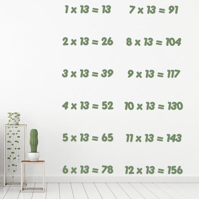 13 Times Table Wall Sticker Math Wall Decal Classroom School Home Decor