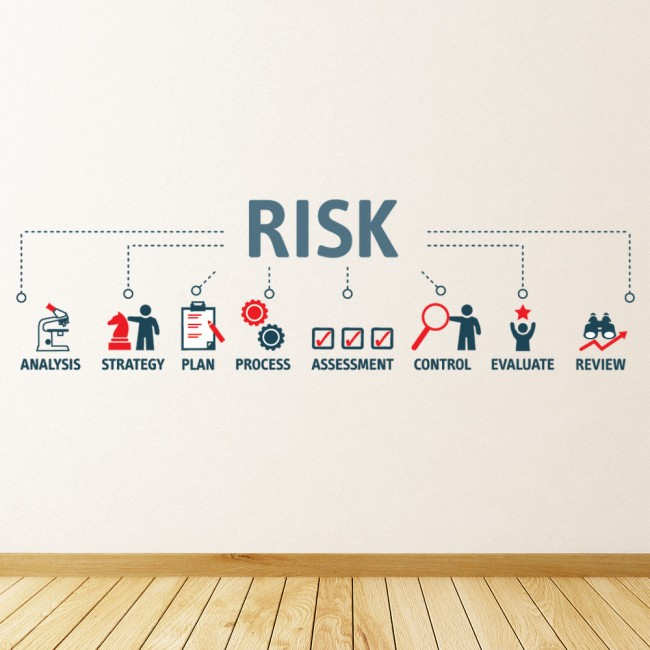 Risk Assessment Business Office Wall Sticker WS-46098