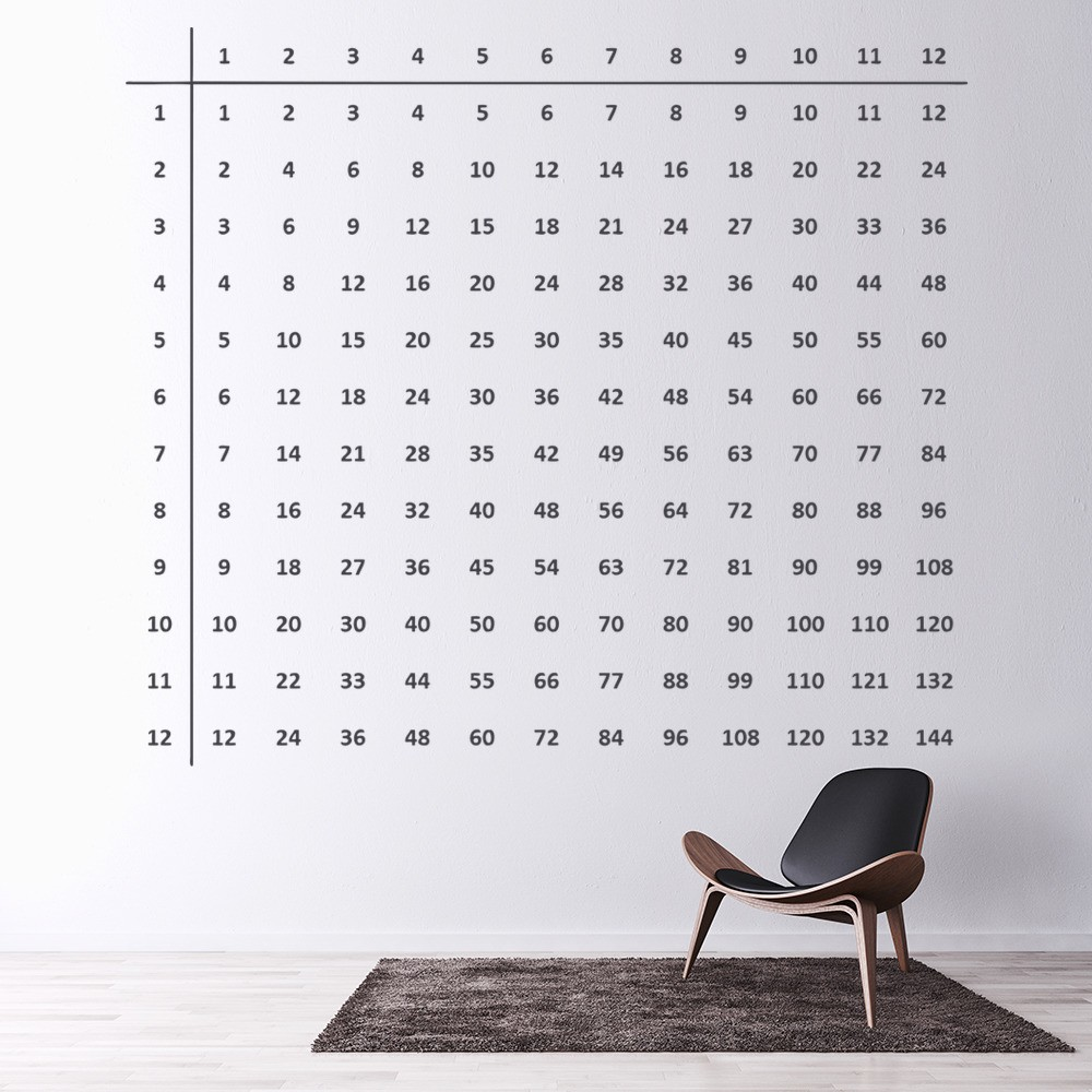 Times Table Wall Sticker Math Wall Decal Classroom School